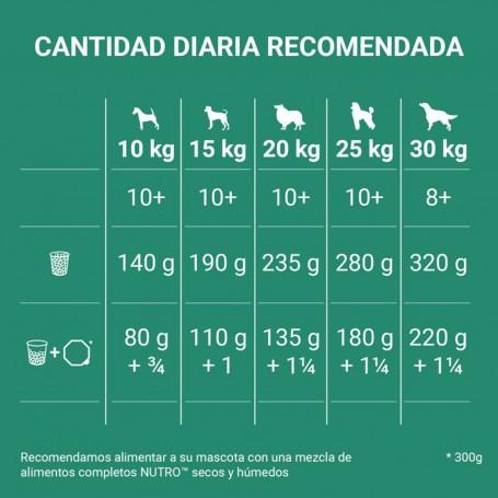 Cantidad recomendada pienso Nutro Grain Free Adulto Razas Grandes Cordero